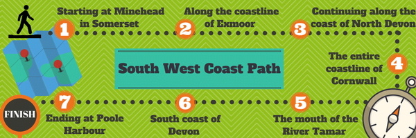 The South West Coast Path route